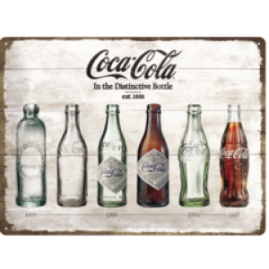 COCA COLA BOTTLE TIMELINE TIN SIGN